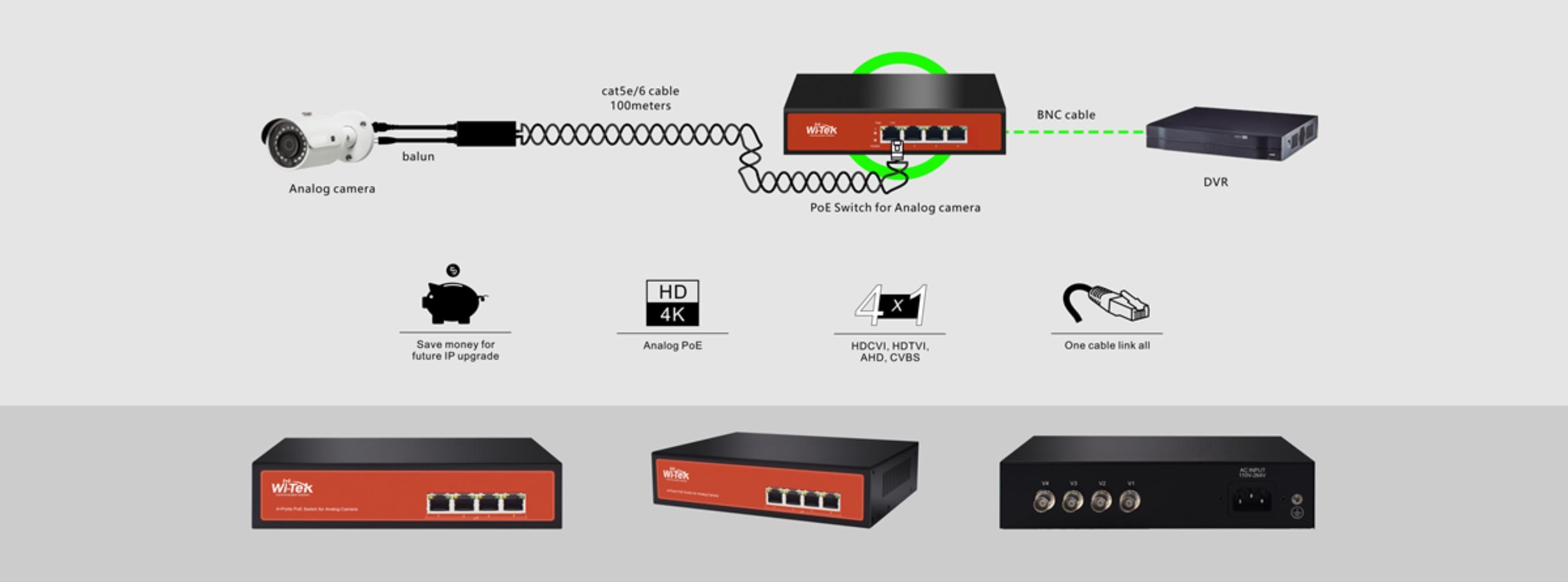 photo of WI-POC104- 4 port POE to analog BNC switch